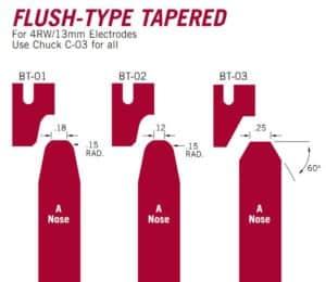 FlushType4RW